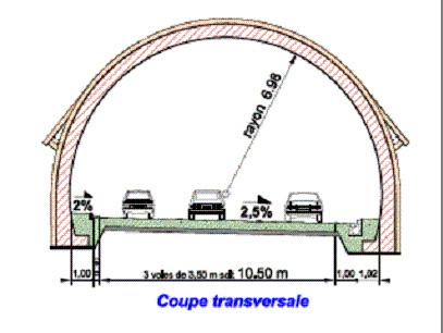 Coupe tranversale tunnel du Cap La Houssaye