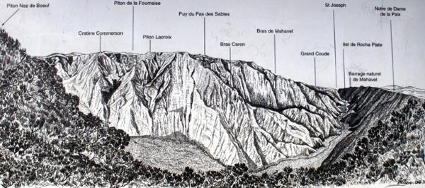 Vallée de la rivière des Remparts île de La Réunion