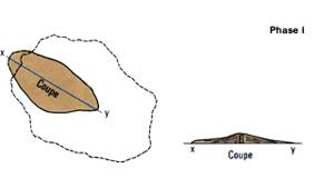 Formation géologique de La Réunion : phase 1