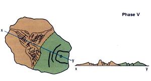 Formation géologique de La Réunion : phase 5